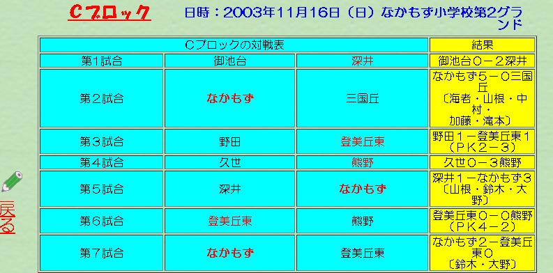 2003111601