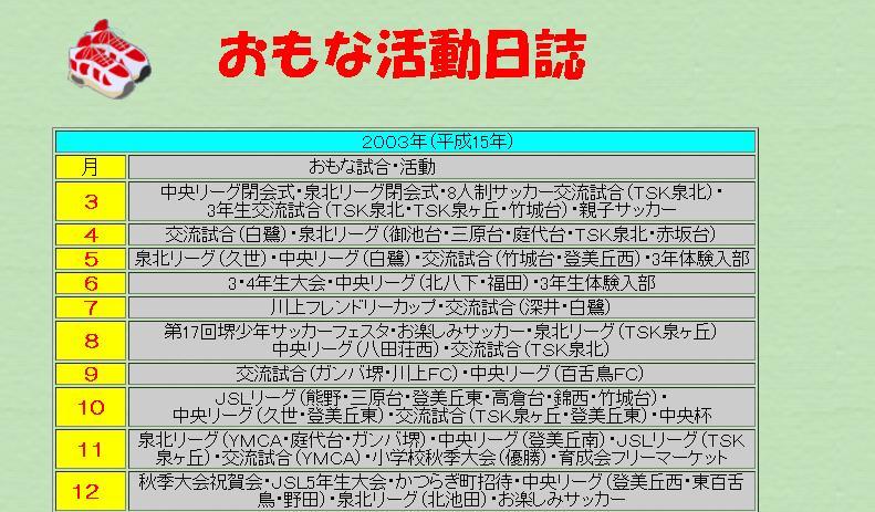 2003123101